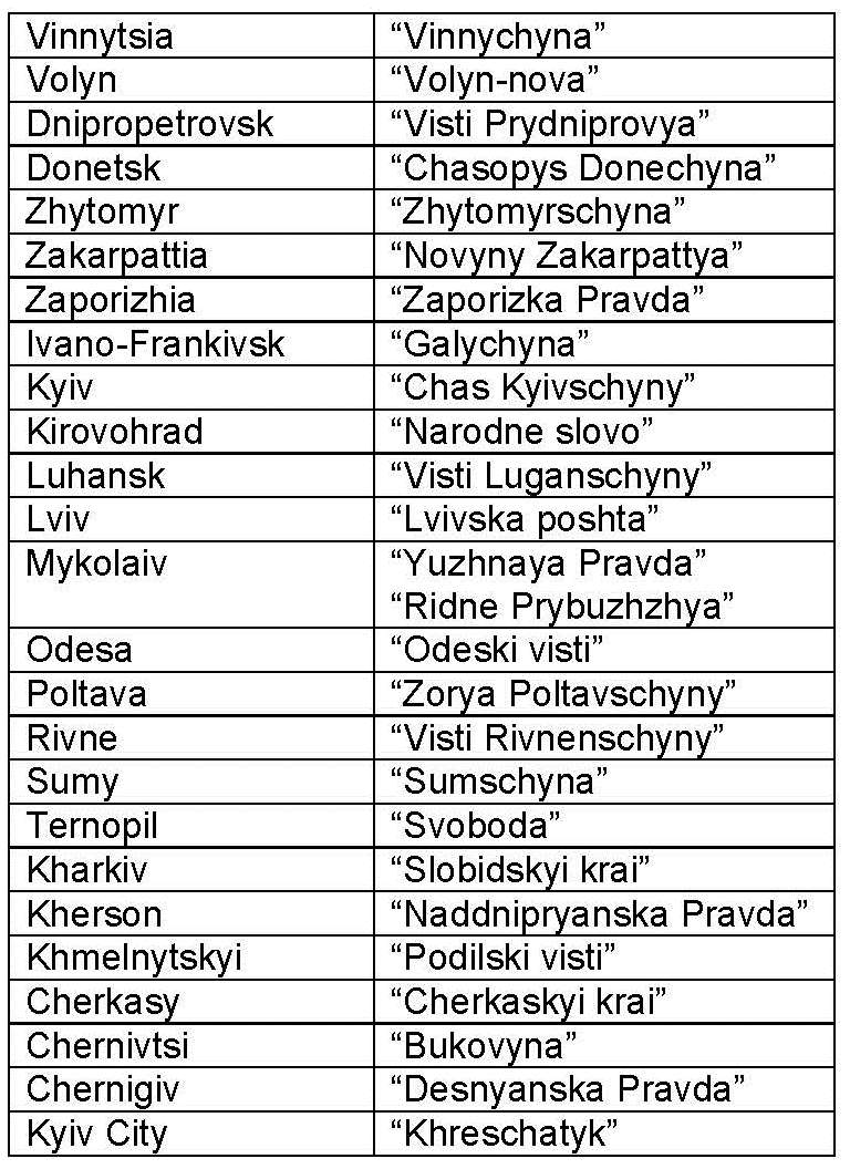 Law firms of Ternopil